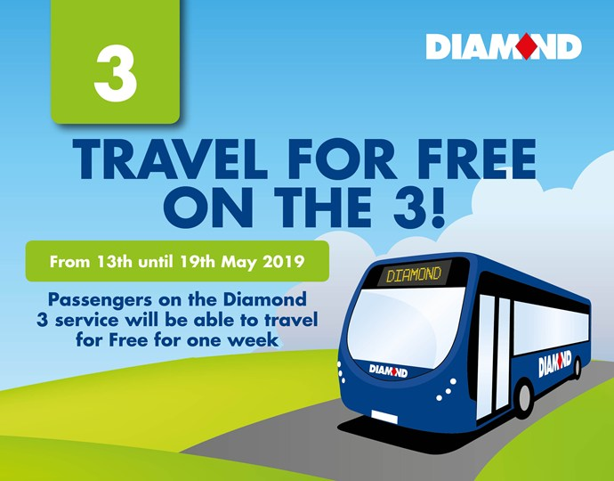 Kidderminster 3 Service Offer