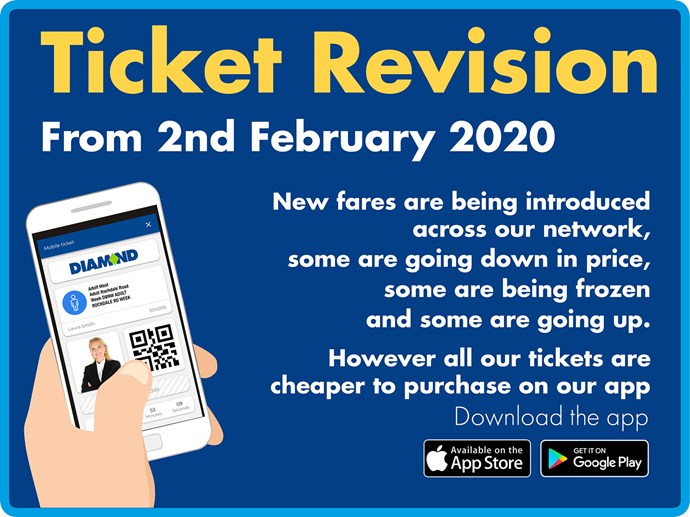 Ticket Revision North West